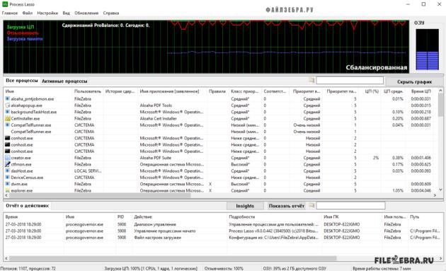 Скачать бесплатно Process Lasso для управления процессами компьютера